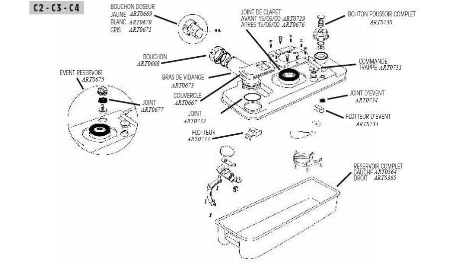 pieces pour reservoir c2 c3 et c4 thetford. Black Bedroom Furniture Sets. Home Design Ideas