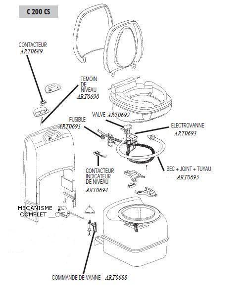 pieces pour wc thetford c200 cs. Black Bedroom Furniture Sets. Home Design Ideas