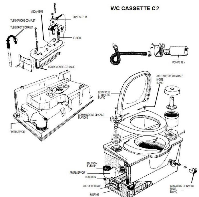 wc cassette c2. Black Bedroom Furniture Sets. Home Design Ideas